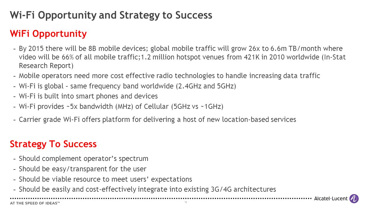 Wi-Fi Opportunity and Strategy to Success