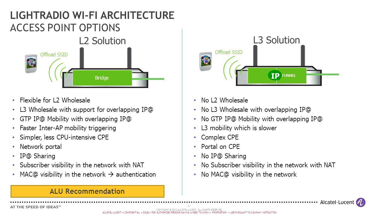 LIGHTRADIO WI-FI ARCHITECTURE ACCESS POINT OPTIONS