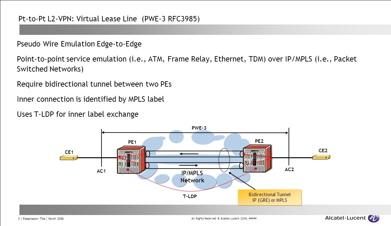 Pt-to-Pt L2-VPN: Virtual Lease Line (PWE-3 RFC3985)