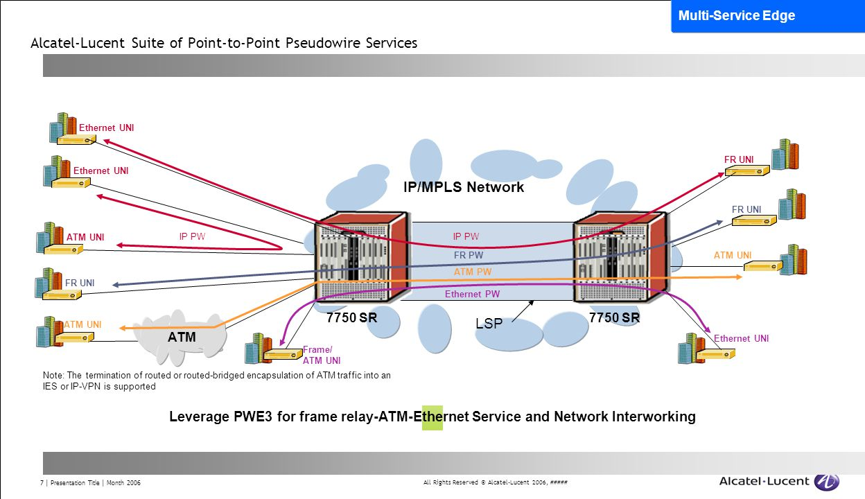 Alcatel-Lucent Suite of Point-to-Point Pseudowire Services