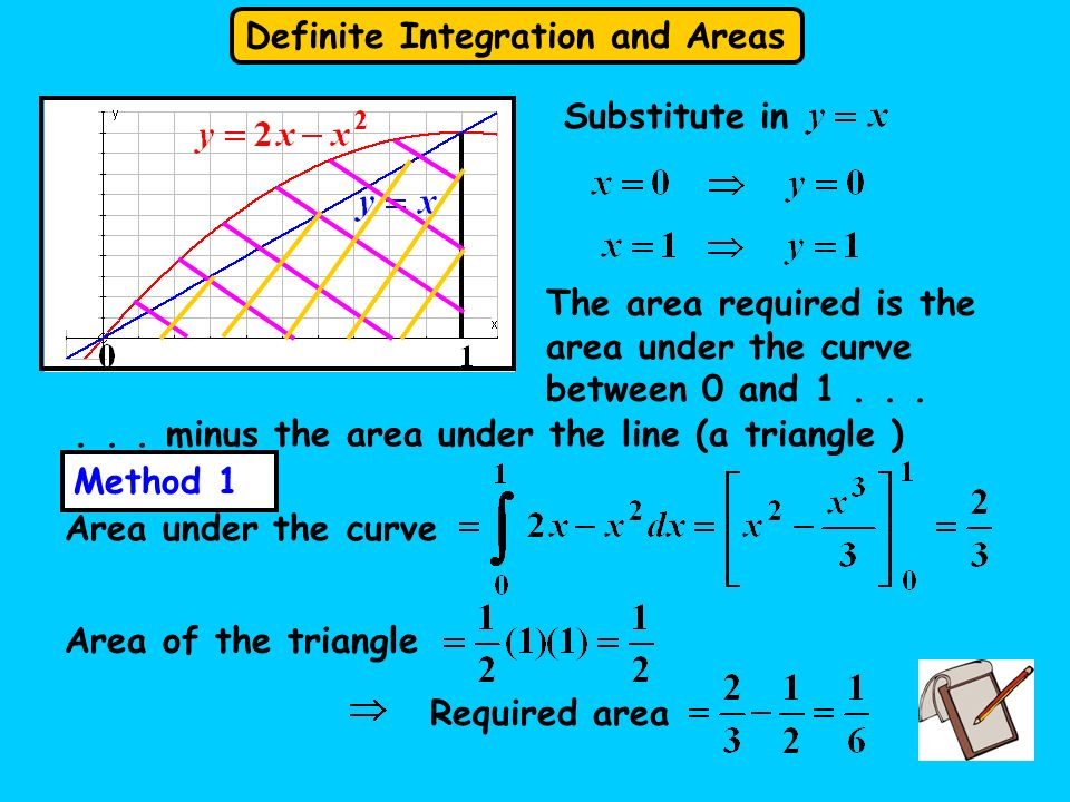 Substitute in The area required is the area under the curve between 0 and minus the area under the line (a triangle )