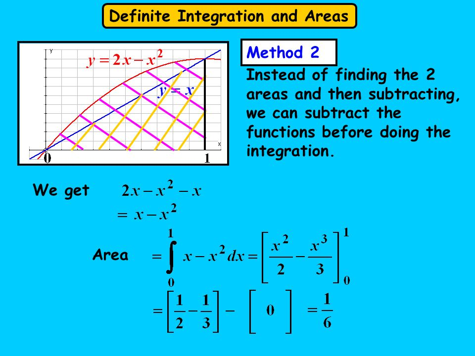Method 2 Instead of finding the 2 areas and then subtracting, we can subtract the functions before doing the integration.