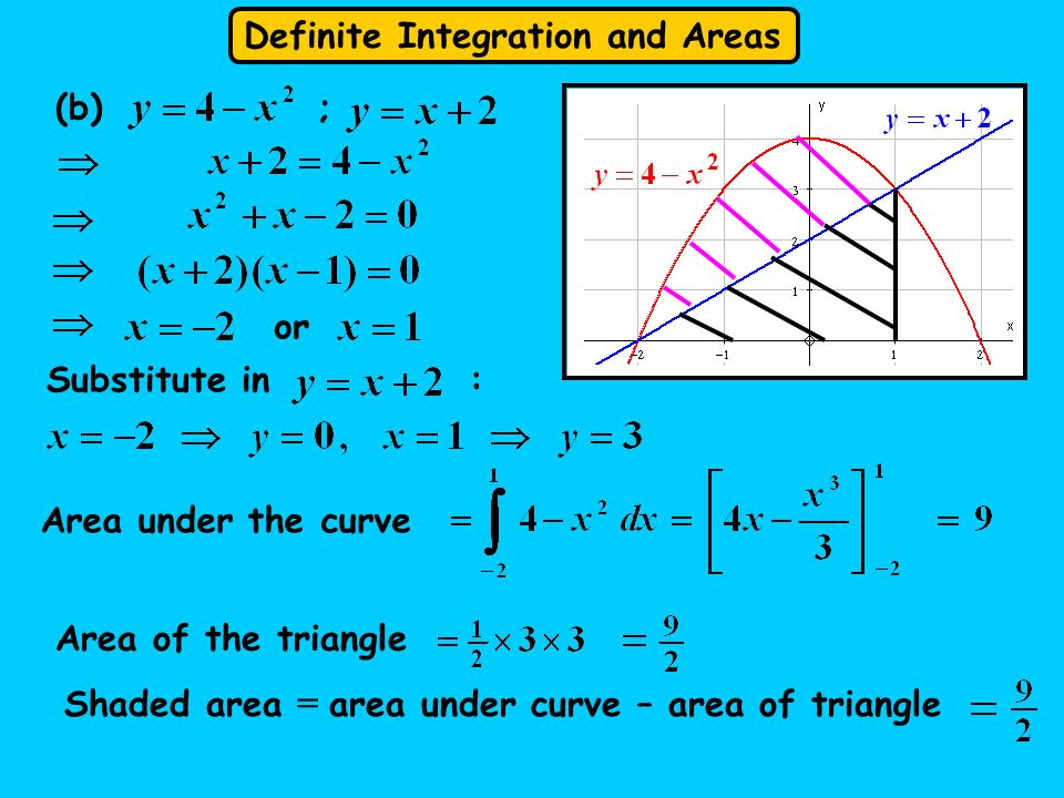 (b) ; or. Substitute in : Area under the curve.