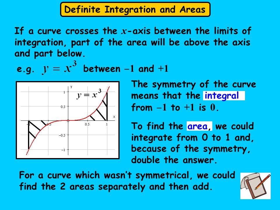 If a curve crosses the x-axis between the limits of integration, part of the area will be above the axis and part below.