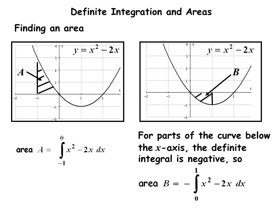 Finding an area A B For parts of the curve below the x-axis, the definite integral is negative, so