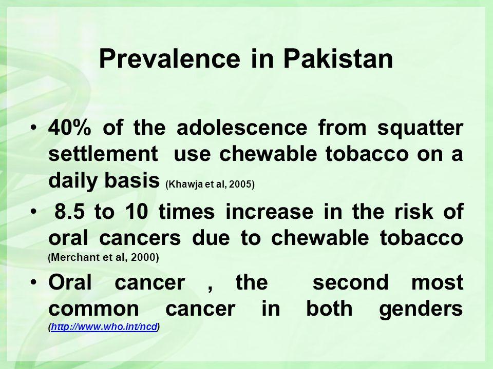 Prevalence in Pakistan
