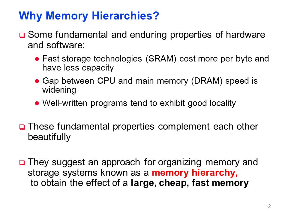 Characteristics of the Memory Hierarchy