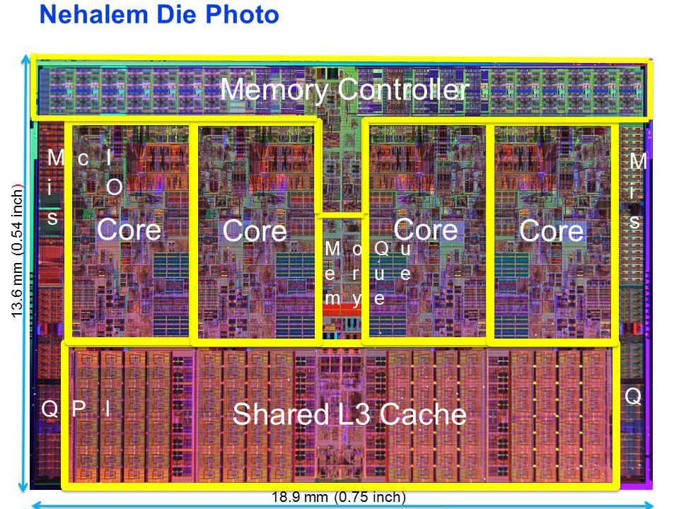 Core Area Breakdown Execution Units 32KB I$ per core 32KB D$ per core