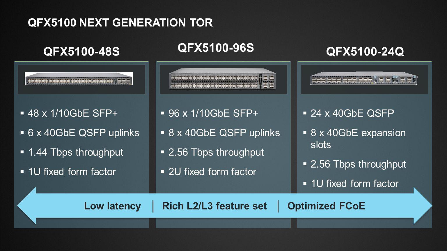 QFX5100 next generation Tor