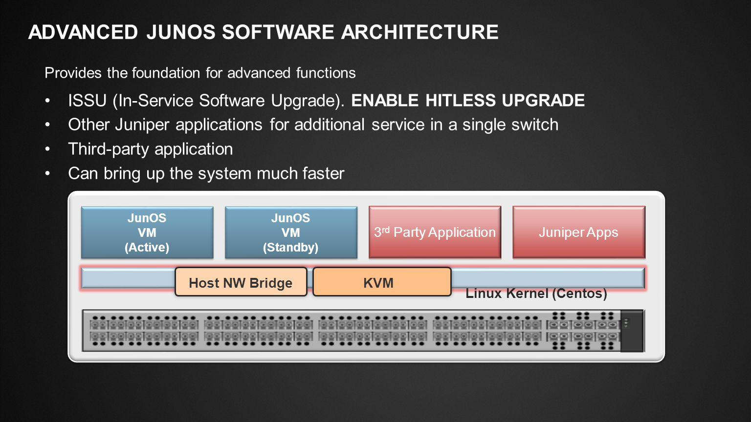 Advanced JUNOS SOFTWARE ARCHITECTURE