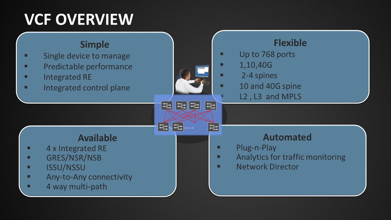 VCF Overview Flexible Simple Available Automated Up to 768 ports