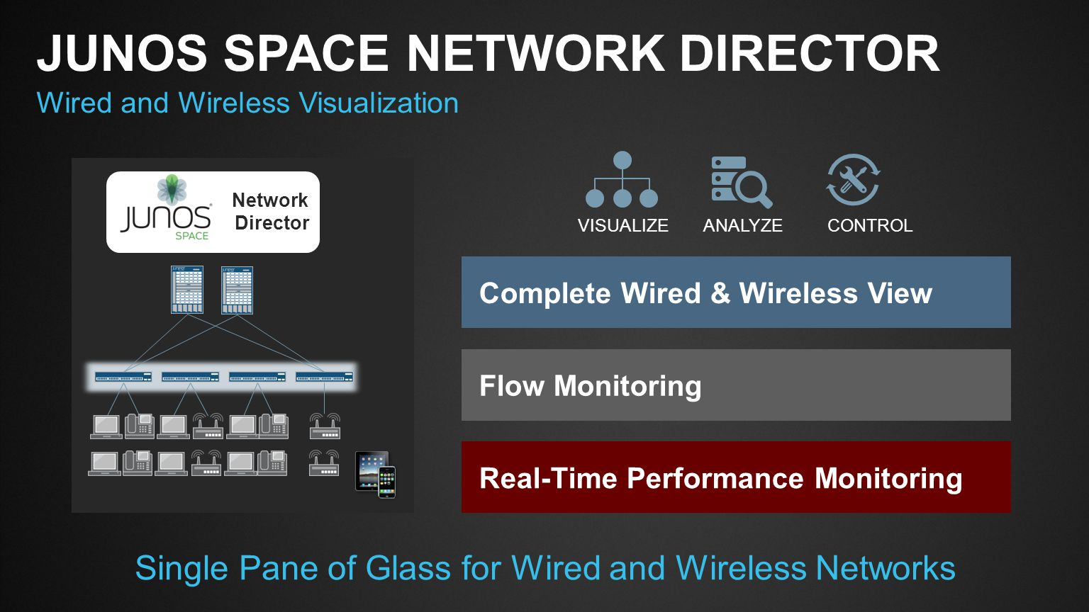 Single Pane of Glass for Wired and Wireless Networks