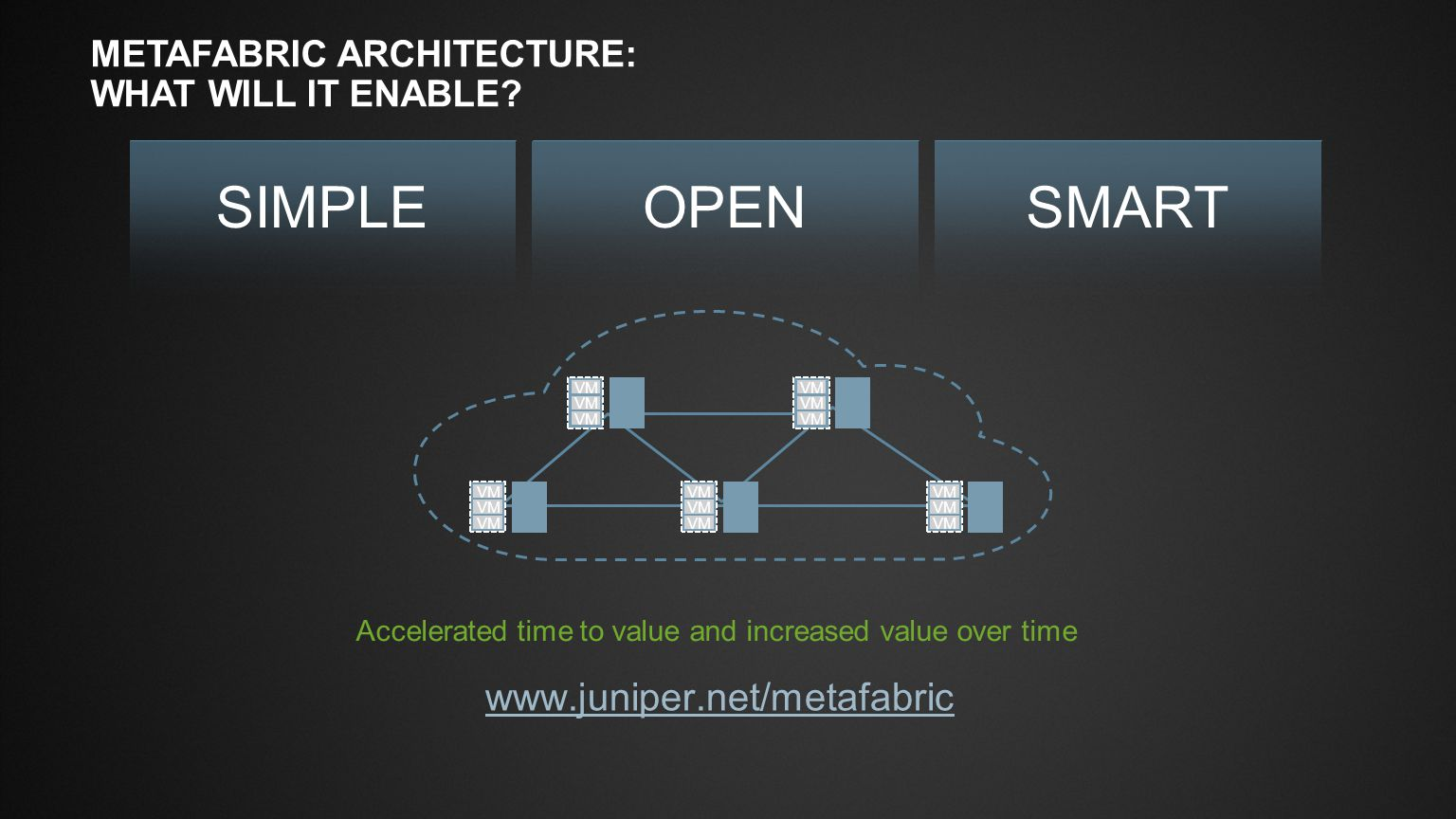 MetaFabric ARCHITECTURE: what will it enable