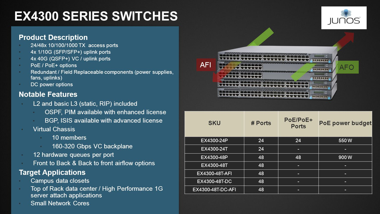 EX4300 Series switches Product Description Notable Features AFI AFO