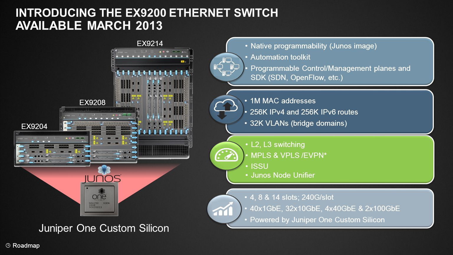Introducing The EX9200 Ethernet Switch Available March 2013