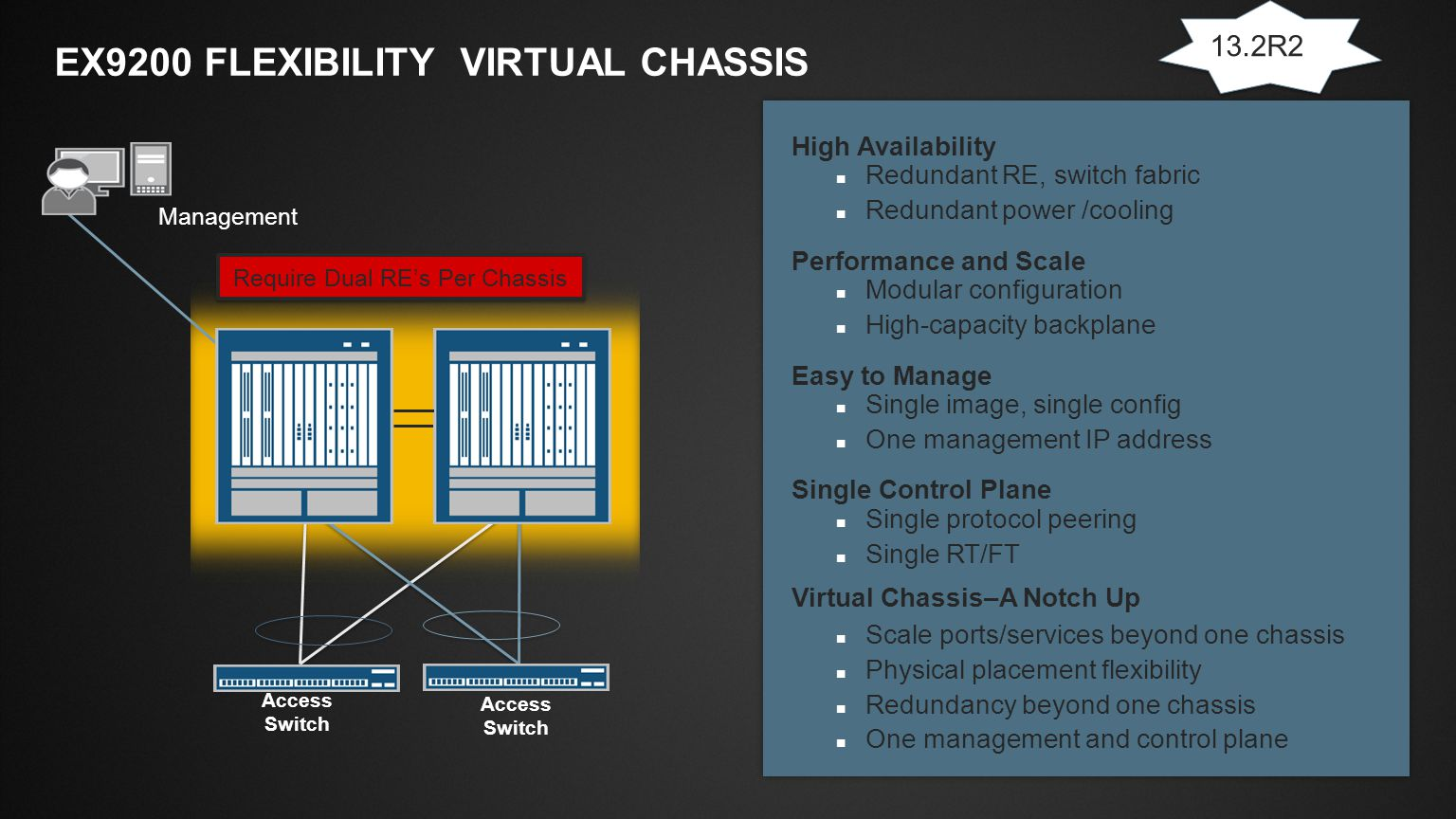 EX9200 Flexibility Virtual Chassis