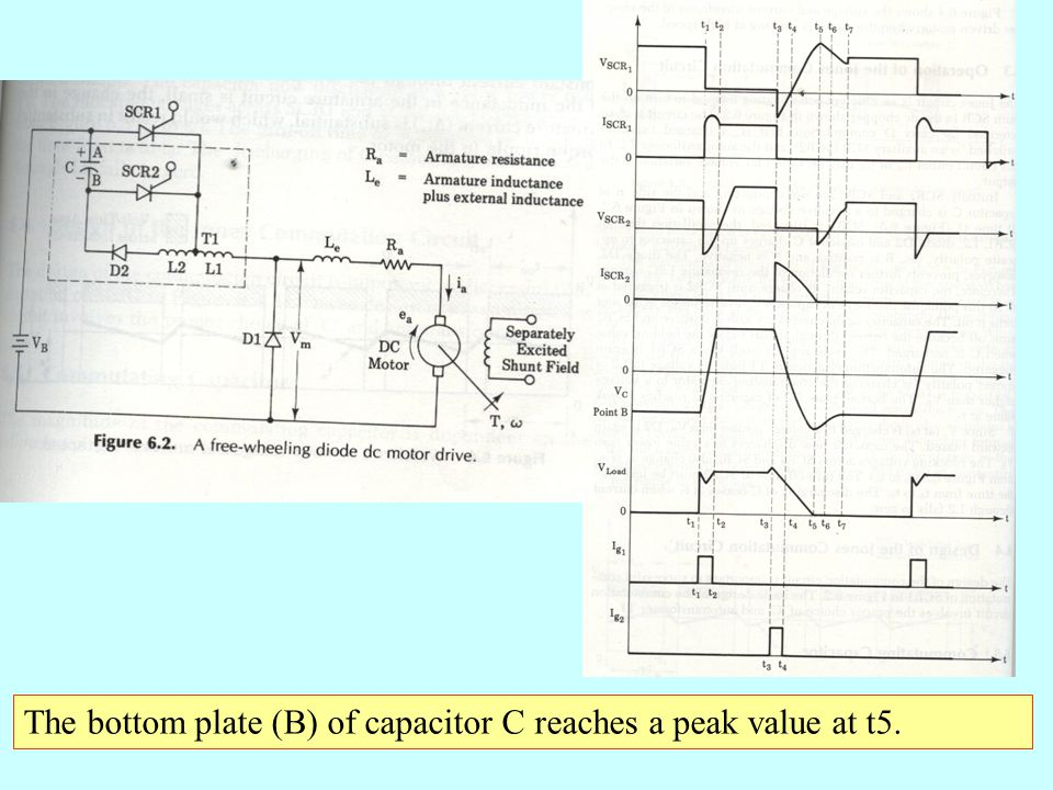 The bottom plate (B) of capacitor C reaches a peak value at t5.