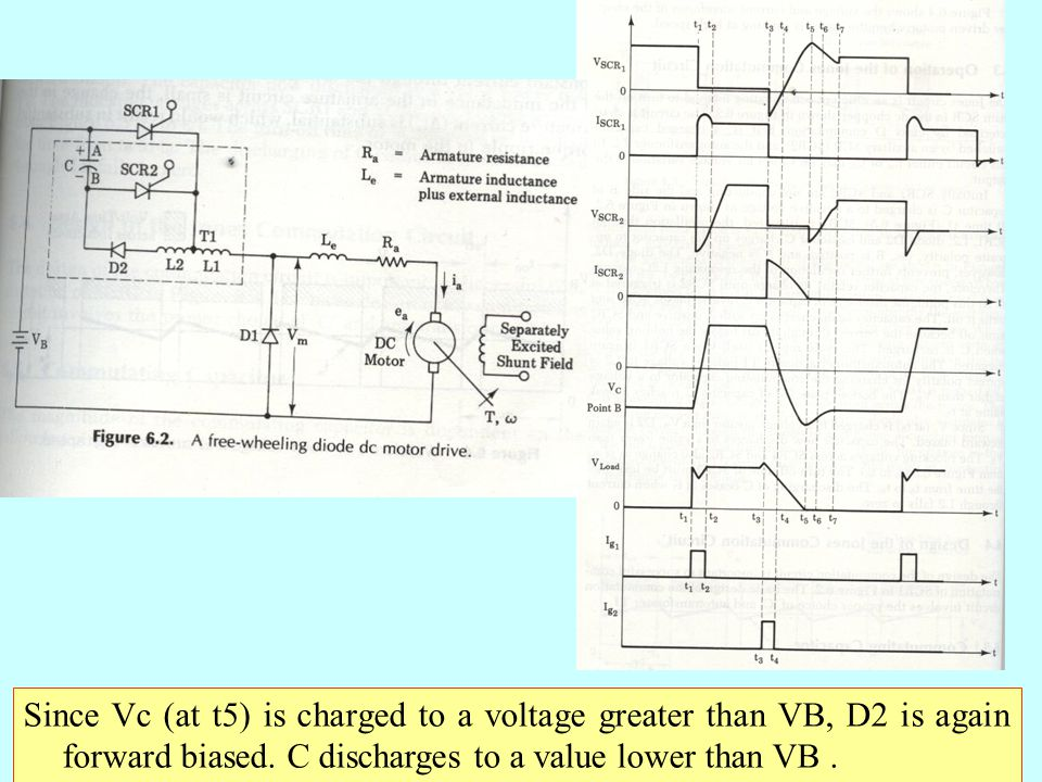Since Vc (at t5) is charged to a voltage greater than VB, D2 is again forward biased.