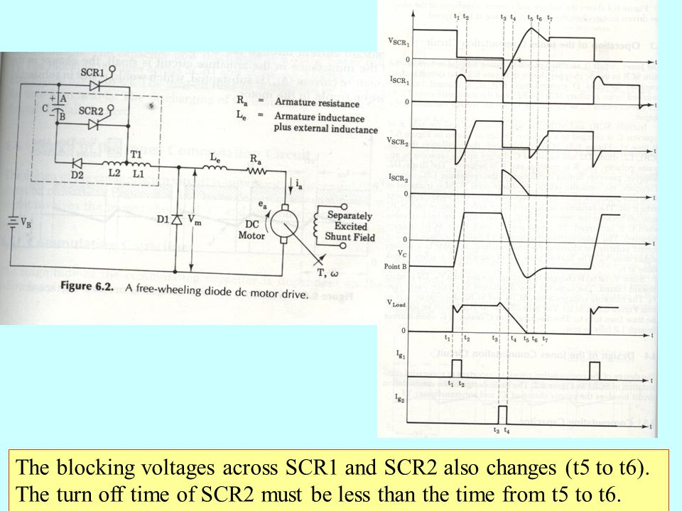 The blocking voltages across SCR1 and SCR2 also changes (t5 to t6).