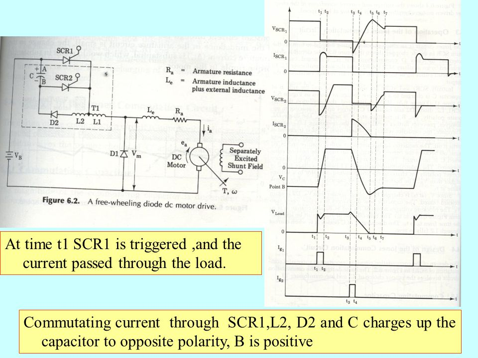At time t1 SCR1 is triggered ,and the current passed through the load.