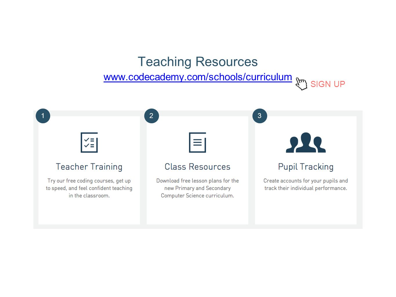 Teaching Resources www.codecademy.com/schools/curriculum SIGN UP 1 2 3