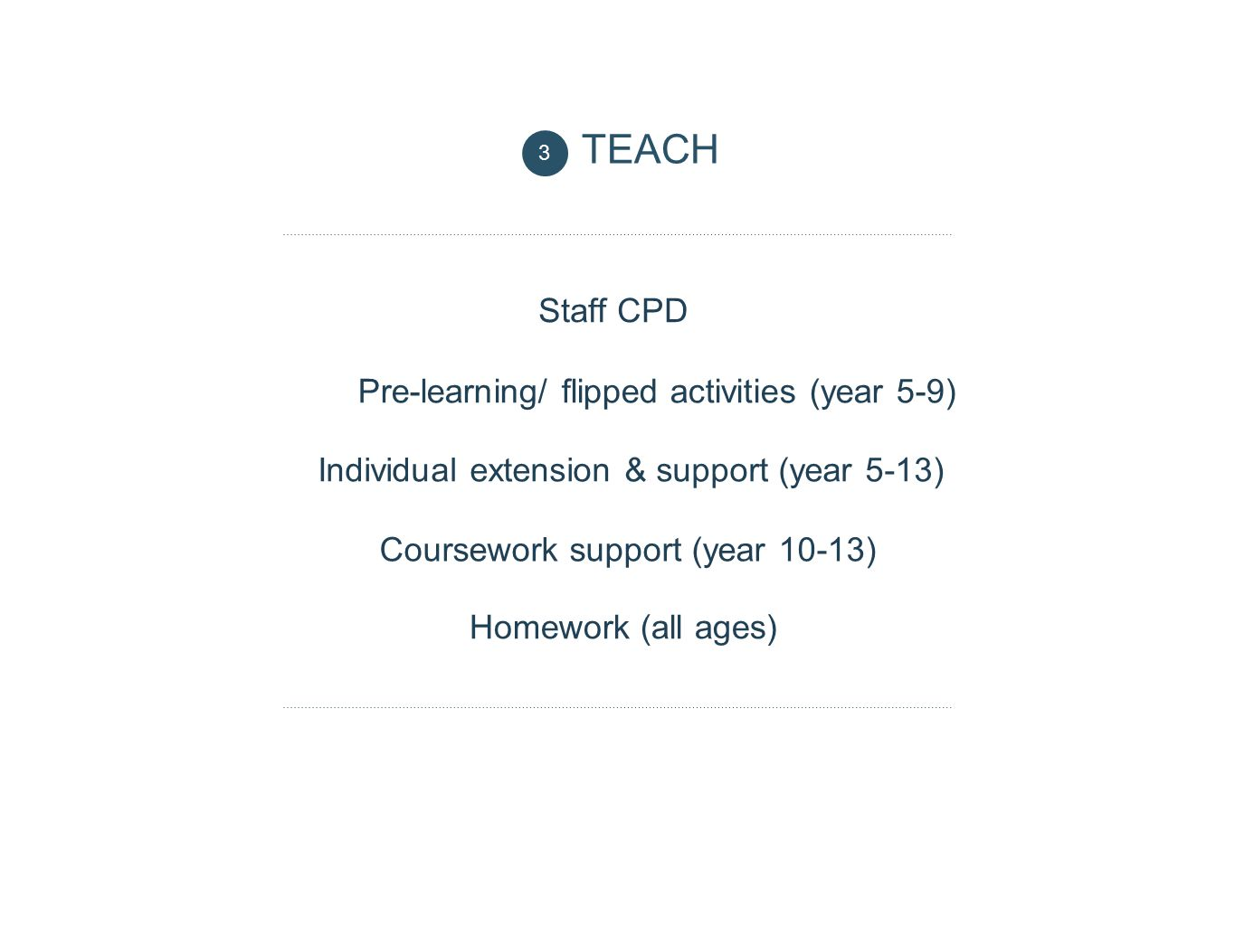 TEACH Staff CPD Pre-learning/ flipped activities (year 5-9)