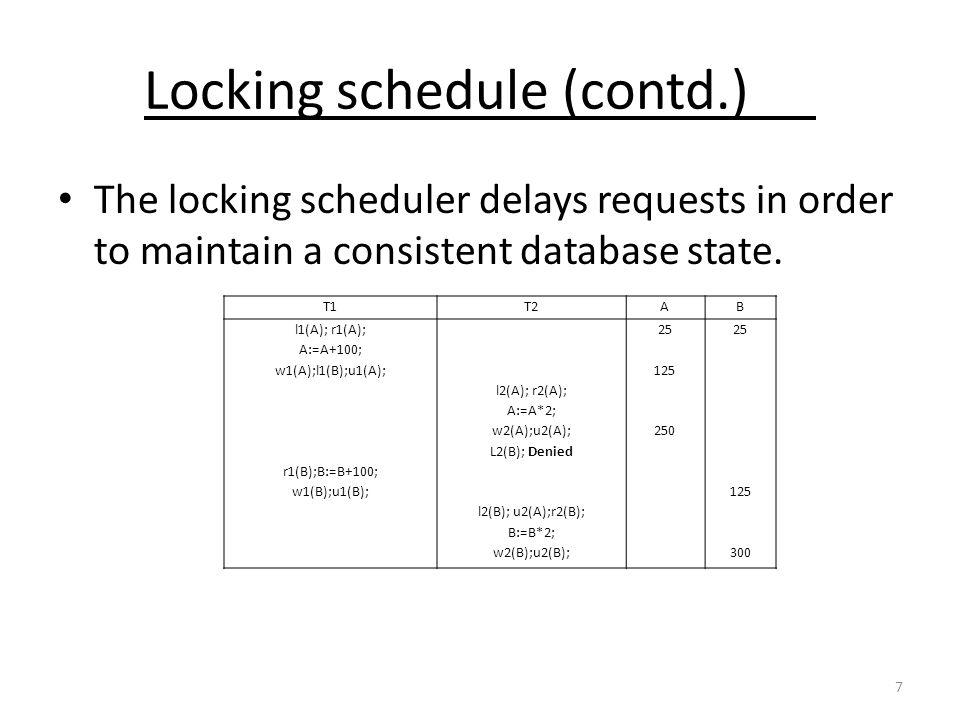 Locking schedule (contd.)