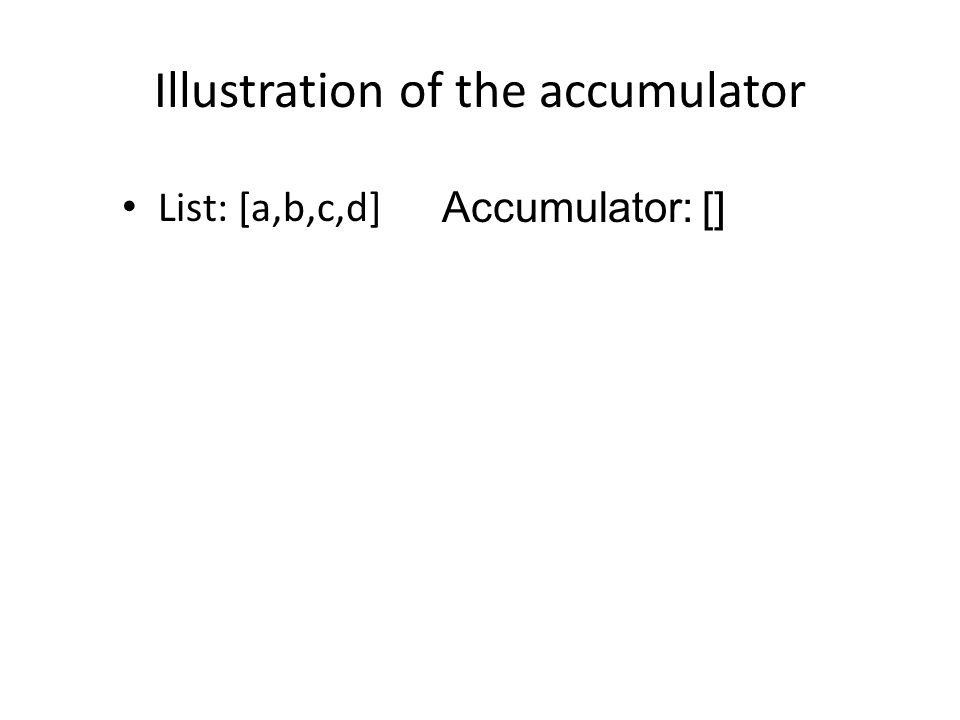 Illustration of the accumulator