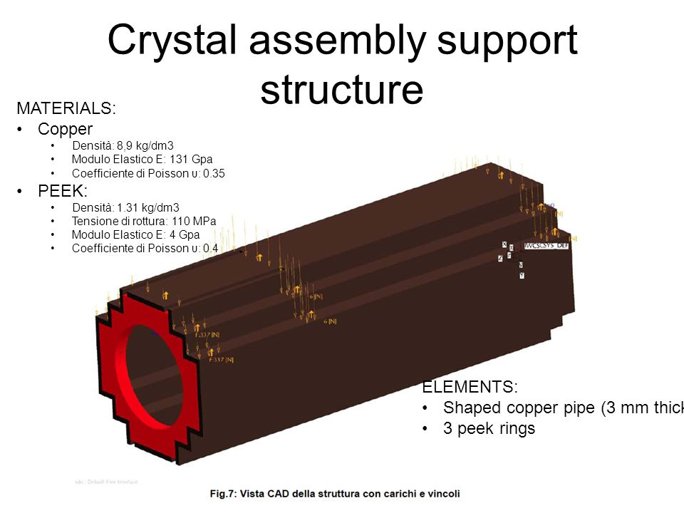 Crystal assembly support structure