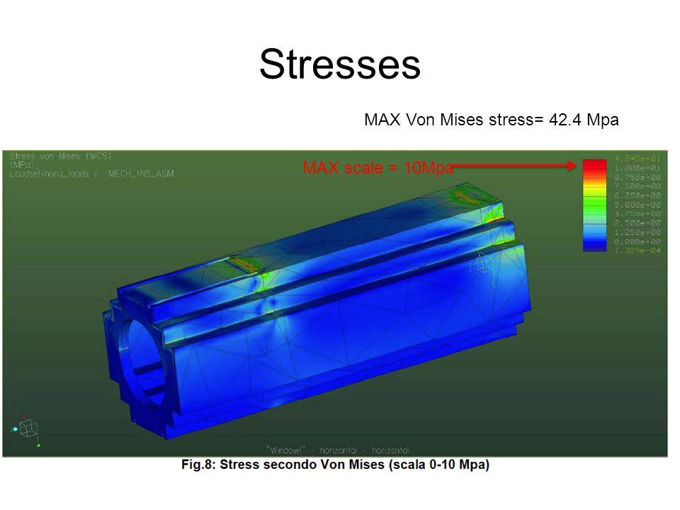 Stresses MAX Von Mises stress= 42.4 Mpa MAX scale = 10Mpa
