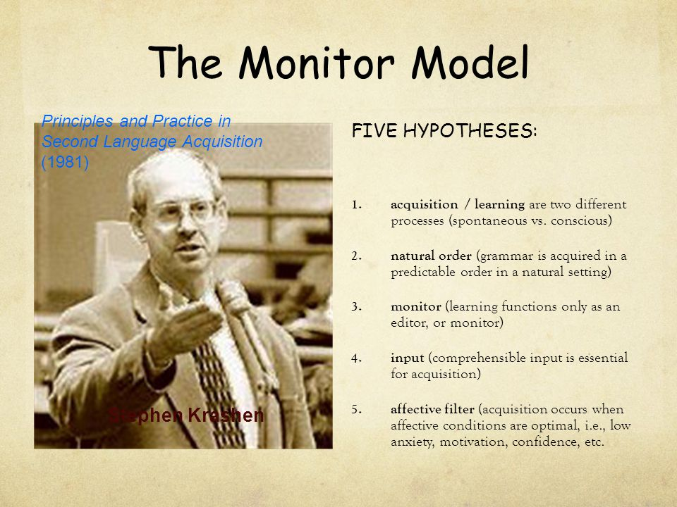 The Monitor Model Five Hypotheses Stephen Krashens Hypothesis