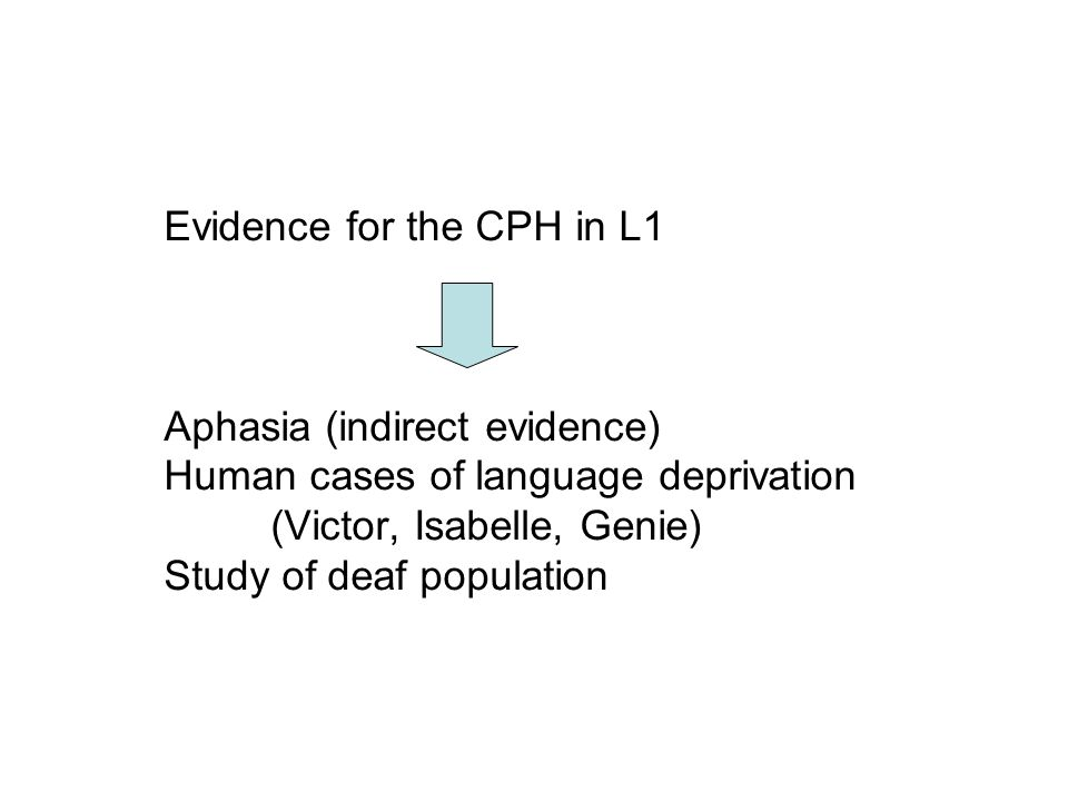 Evidence for the CPH in L1. Aphasia (indirect evidence)