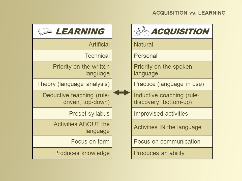 LEARNING ACQUISITION Artificial Natural Technical Personal