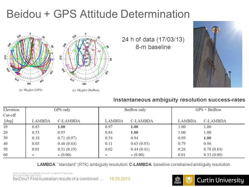 Beidou + GPS Attitude Determination