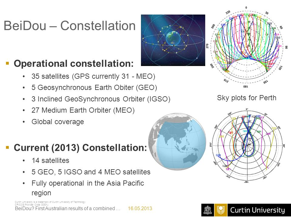 BeiDou – Constellation