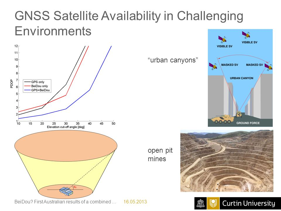 GNSS Satellite Availability in Challenging Environments