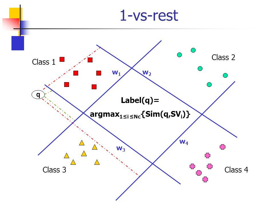 argmax1≤i ≤Nc{Sim(q,SVi)}