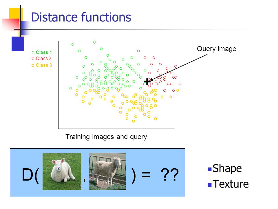 D( ) = , Distance functions Shape Texture Query image