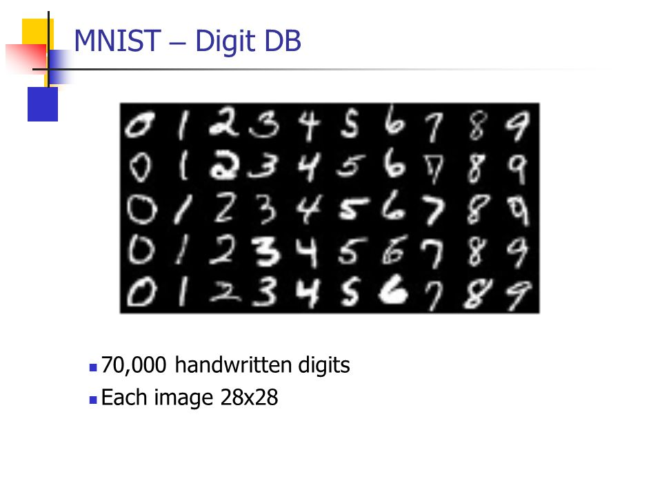 MNIST – Digit DB 70,000 handwritten digits Each image 28x28