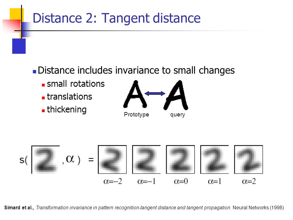 Distance 2: Tangent distance