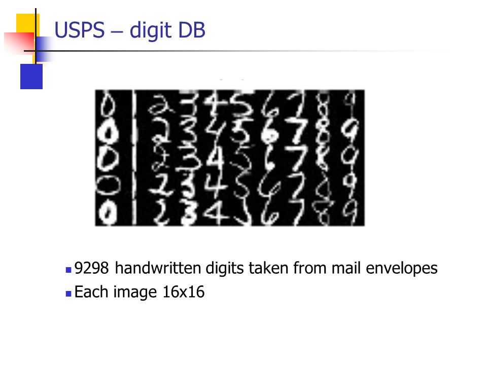 USPS – digit DB 9298 handwritten digits taken from mail envelopes