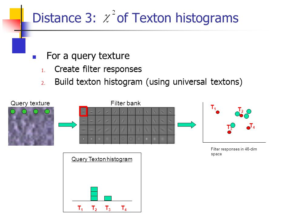 Distance 3: of Texton histograms
