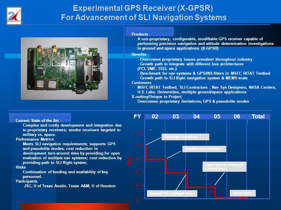 Experimental GPS Receiver (X-GPSR)