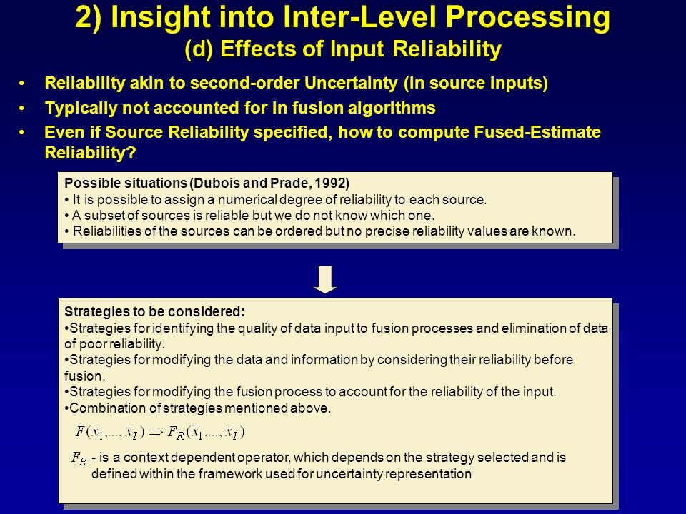 2) Insight into Inter-Level Processing (d) Effects of Input Reliability