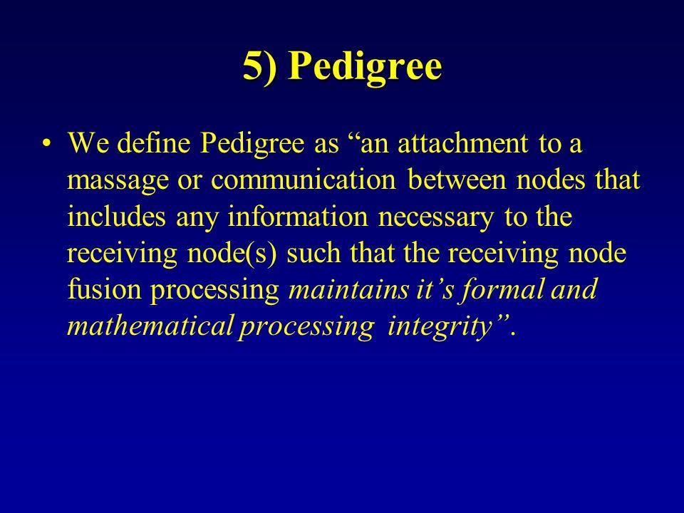 5) Pedigree