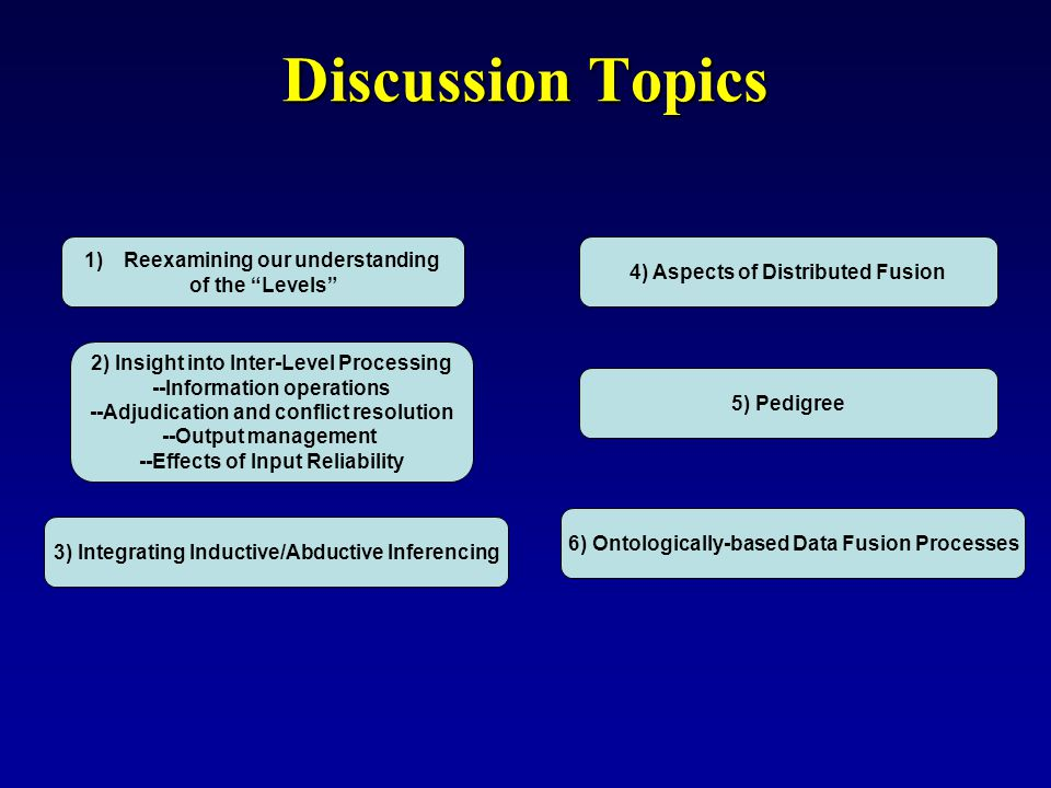 Discussion Topics Reexamining our understanding