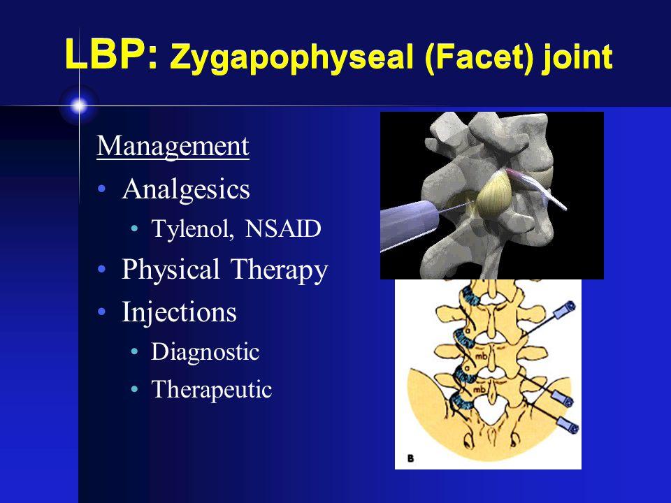 LBP: Zygapophyseal (Facet) joint