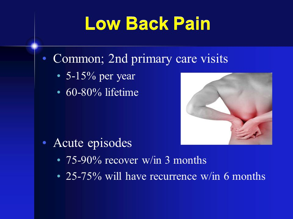 Low Back Pain Common; 2nd primary care visits Acute episodes