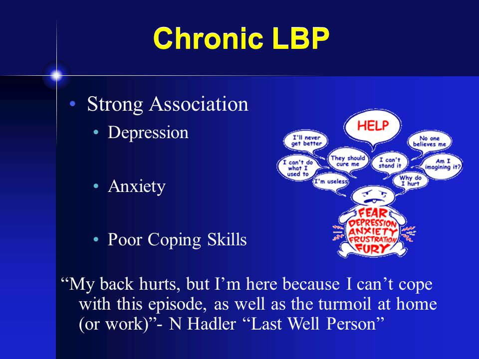 Chronic LBP Strong Association Depression Anxiety Poor Coping Skills