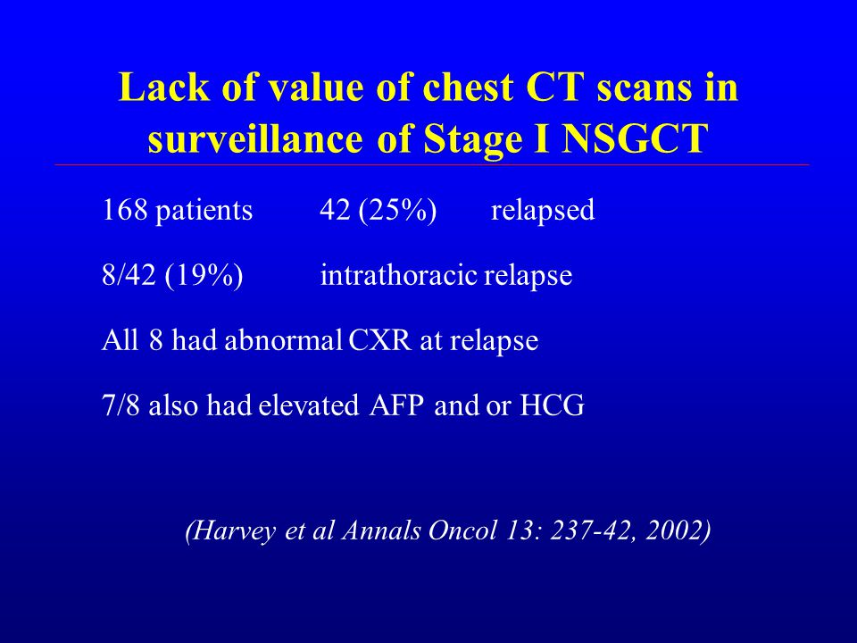 Lack of value of chest CT scans in surveillance of Stage I NSGCT